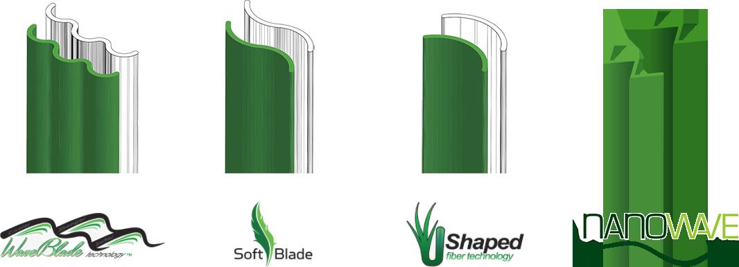 Curb designs artificial grass technology sheet. Showcases technology like U-Shaped, NanoWave, Softblade & Wave Blade.